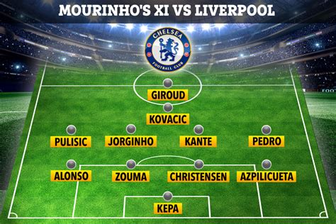 How Chelsea should line up vs Liverpool in Uefa Super Cup ...