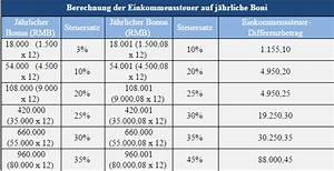 Einkommensteuer Berechnen 2015 : optimierung monatlicher nettol hne in china mittels ~ Themetempest.com Abrechnung