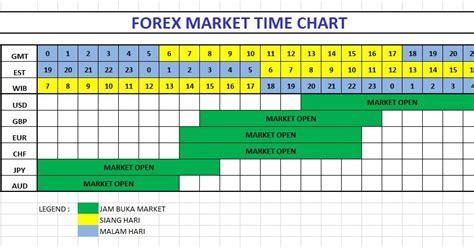 forex mandiri forex trading forex time zone converter