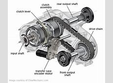 MercedesBenz C300 4MATIC Transfer Case Fluid Replacement