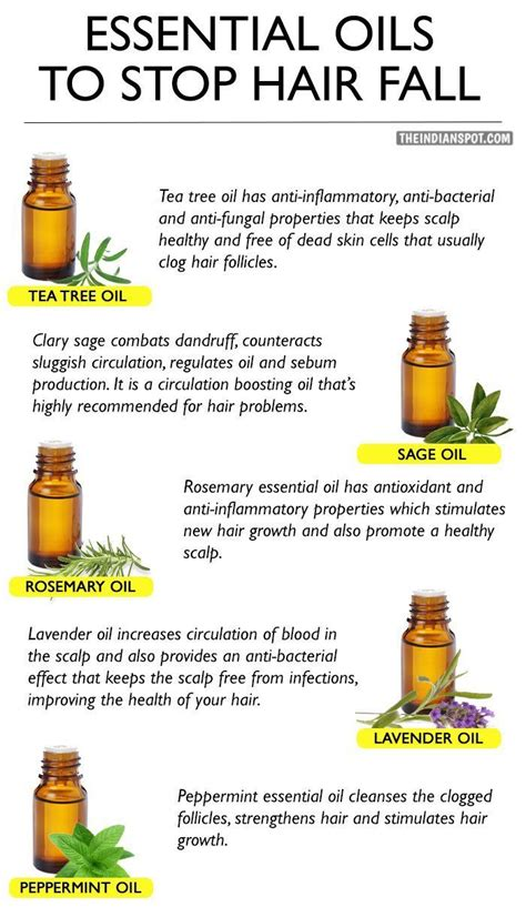 ESSENTIAL OILS TO STOP HAIR FALL #HairLossRemedies | Diy