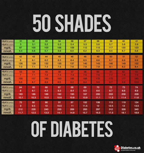 shadespng  diabetes keto lchf dr