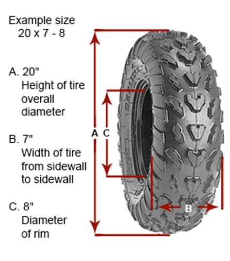 How To Measure Tires And Rims Gempler's