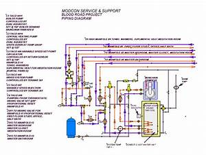 Modcon Modulating Condensing Boiler Service