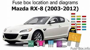 Fuse Box Location And Diagrams  Mazda Rx-8  2003-2012