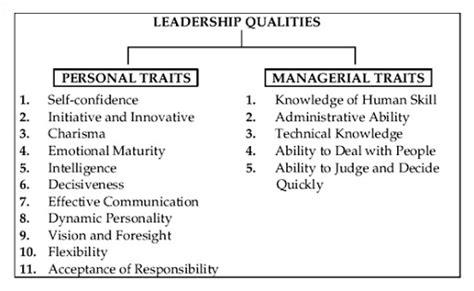 managerial leadership leader qualities leadership theories