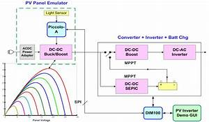 Solar Pv System Diagram Software Free Download