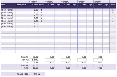 Excel Boats Cost by 5 Cost Analysis Templates And Exles For Word Excel