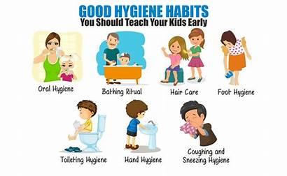 Hygiene Children Child Ways Health Clipart Going