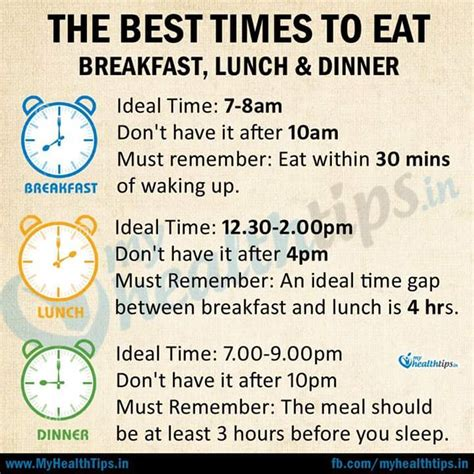 the best time to eat breakfast lunch dinner success