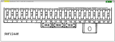 Fuse Box Diagram Jetta Cli