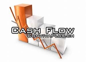 Unternehmensbewertung Berechnen : cash flow formel berechnen info ch ~ Themetempest.com Abrechnung