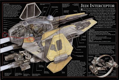 The Force Awakens Star Destroyer Wallpaper Star Wars What Do The Markings On Obi Wan 39 S Ship Mean Science Fiction Fantasy Stack Exchange