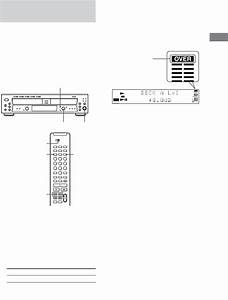 Page 27 Of Sony Cd Player Rcd