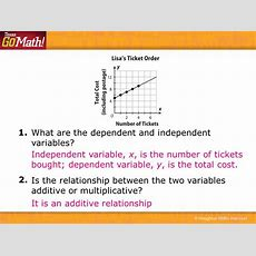 Independent And Dependent Variables In Tables And Graphs  Ppt Video Online Download