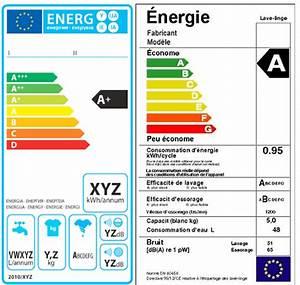 Classe Energie G : les lave linge auront une nouvelle tiquette nergie ~ Medecine-chirurgie-esthetiques.com Avis de Voitures