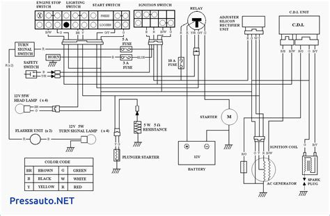 Collection Coolster Atv Wiring Diagram Sample