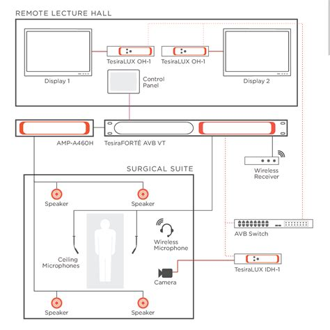 Installation Wiring Diagram For Industri by Audio Solutions For Healthcare