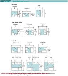 bathroom design layout bathroom design guide specifications
