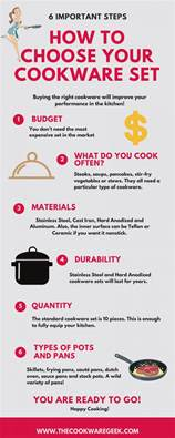 cookware choose guide ultimate win position thank later
