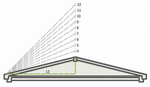 Pv Pointers  Tips For Mounting Solar On A Low