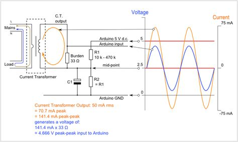 dc offset circuit working   current