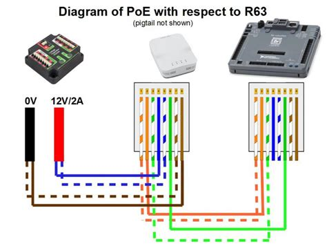 best poe ethernet wiring diagram chief delphi power