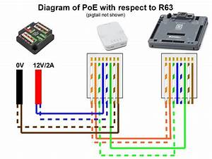 Best Poe Ethernet Wiring Diagram Chief Delphi - Power Over Ethernet For 2017