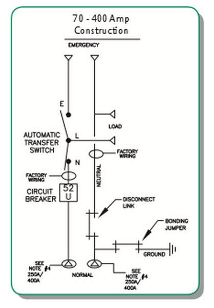 3 Pole Automatic Transfer Switch Wiring Diagram by 200 Asco 300 Service Entrance Automatic Transfer
