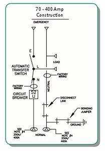 Wiring Diagram For Transfer Switch Into 400a Service