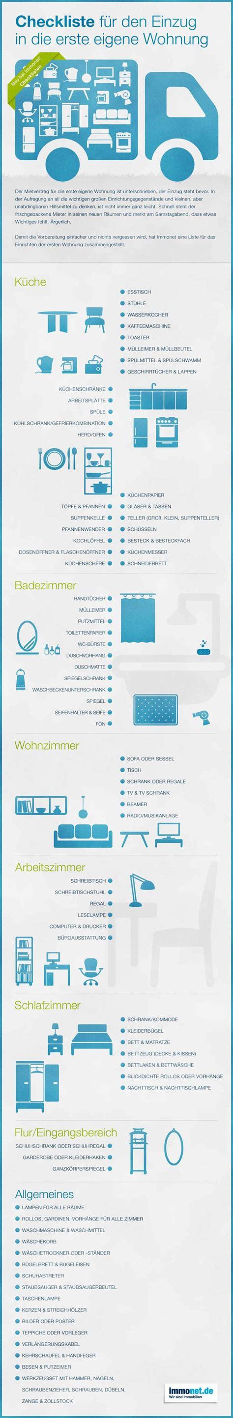 erste küche checkliste checkliste f 252 r den einzug in die erste eigene wohnung