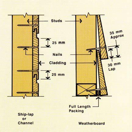 Fixing Shiplap Timber Cladding - cladding external woodsolutions