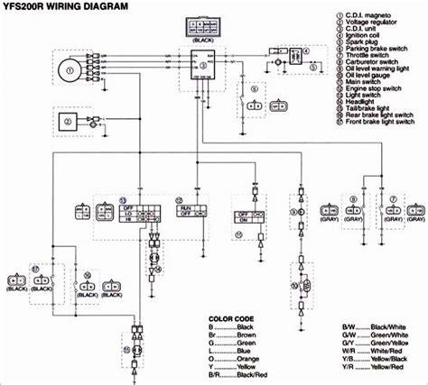 unique wiring diagram yamaha warrior 350 lettermaven