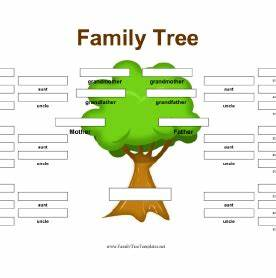 tips for creating that beautiful family tree With draw a family tree template