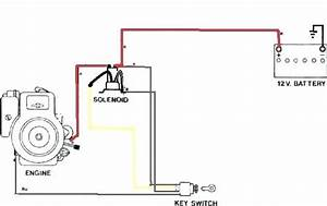 Ld 0126  Briggs And Stratton Engine Troubleshooting