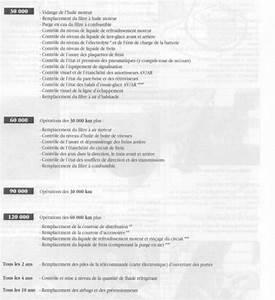 Entretien Clio 3 : les documents officiels de nos clios topic officiel clio clio rs renault forum marques ~ Gottalentnigeria.com Avis de Voitures
