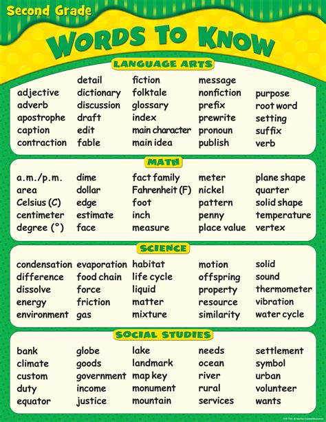 — oxford university press, 2011. Words To Know in 2nd Grade Chart - TCR7765 | Teacher Created Resources