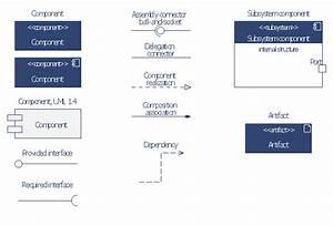Entity-relationship Diagram  Erd