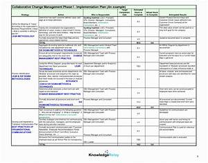 post implementation plan template - 8 post implementation plan template yrptt templatesz234