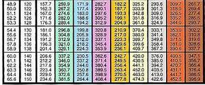 Ac Pressure Temp Charts Pennock 39 S Fiero Forum