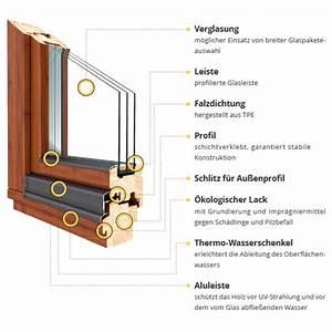Beste Farbe Für Holzfenster : drutex fenster kaufen beste preise von deutscher ~ Lizthompson.info Haus und Dekorationen