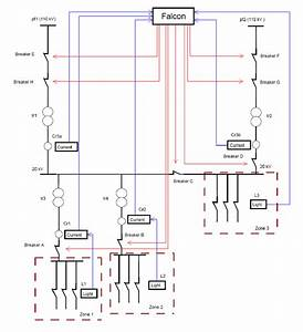 The Switching Diagram Of The System Design In The Arc