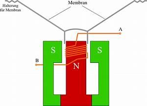 Induktion Berechnen : musteraufgaben induktion beim lautsprecher leifi physik ~ Themetempest.com Abrechnung