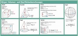 Kreis Volumen Berechnen Formel : lernplakat geometrie kaufen bei chemoline chemoline deutschland ~ Themetempest.com Abrechnung