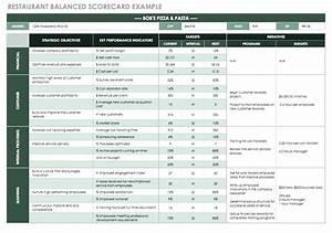 example of a balanced scorecard balanced scorecard With hr balanced scorecard template