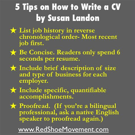 what does cv stand for