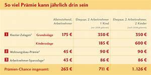 Arbeitnehmersparzulage Und Wohnungsbauprämie : bausparkonto check bausparkasse schw bisch hall ~ Frokenaadalensverden.com Haus und Dekorationen