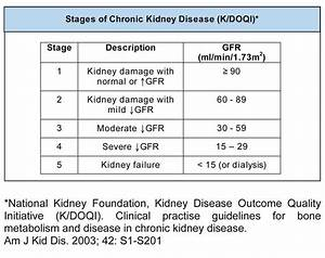 42 best Chronic Kidney Disease images on Pinterest | Acute ...