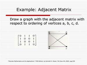Discrete Mathematics And Its Applications 5th Edition Pdf