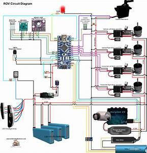 Rov Control Sketches  U2013 Fourth Edition